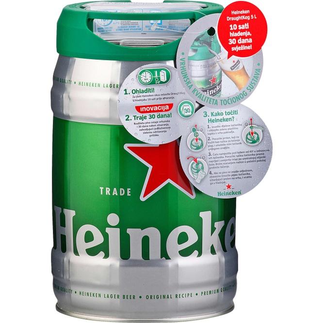 Heineken KAFULAND